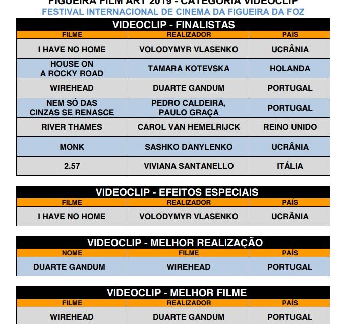 Festival Internacional de Cinema da Figueira da Foz chegou ao fim