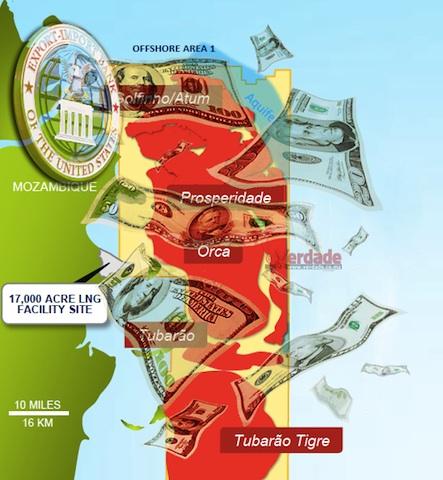 Mundo | Exim Bank dos EUA financia Área 1 tendo em vista 16 mil empregos para norte-americanos em Moçambique