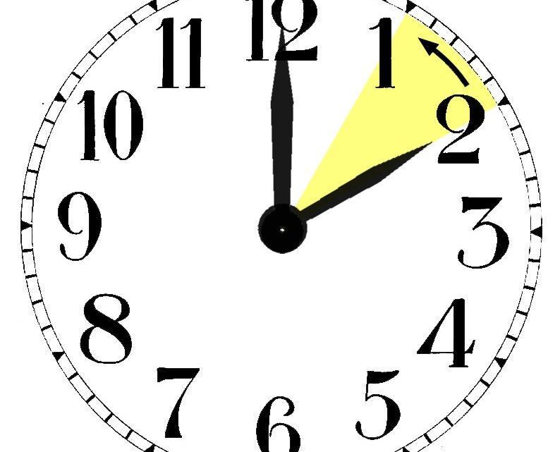 PORTUGAL | A hora mudou da noite para o dia. Já acertou o seu relógio?