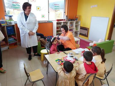 Proença-a-Nova | Crianças do pré-escolar efetuam rastreios de saúde oral e auditivo