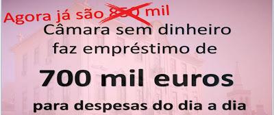 Câmara de Figueiró dos Vinhos aprova contrato de empréstimo de 750 mil euros para despesas do dia adia