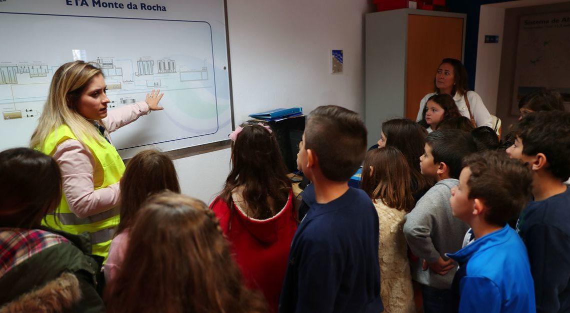 Covid-19: Pais e escolas querem anular viagens de alunos sem serem prejudicados