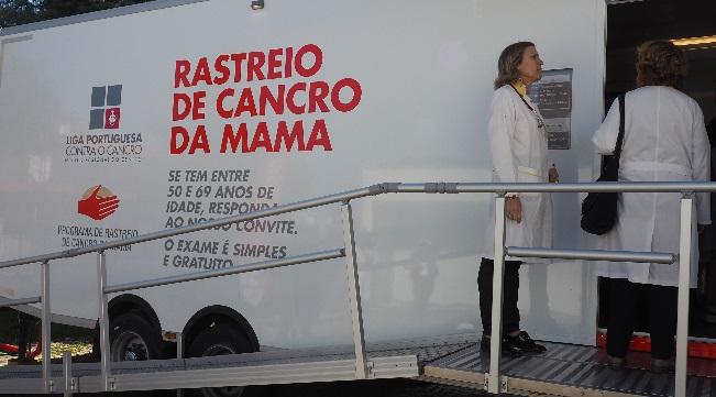 Suspensão de atividades de Rastreio de Cancro da Mama na Região Centro