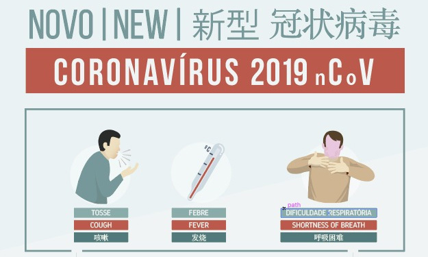 O que precisa de saber acerca do novo coronavírus – Convid-19