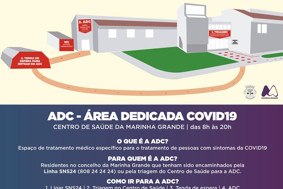 MARINHA GRANDE COM ÁREA DEDICADA COVID19 (ADC)
