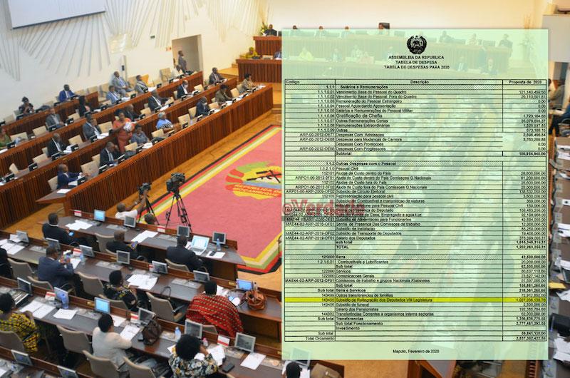Moçambique | Parlamento duplica orçamento, cada deputados da VIII Legislatura vai embolsar 4 milhões de meticais