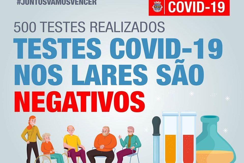 Castelo de Paiva | DESPISTAGEM À COVID 19 CONCLUIDA NAS IPSS