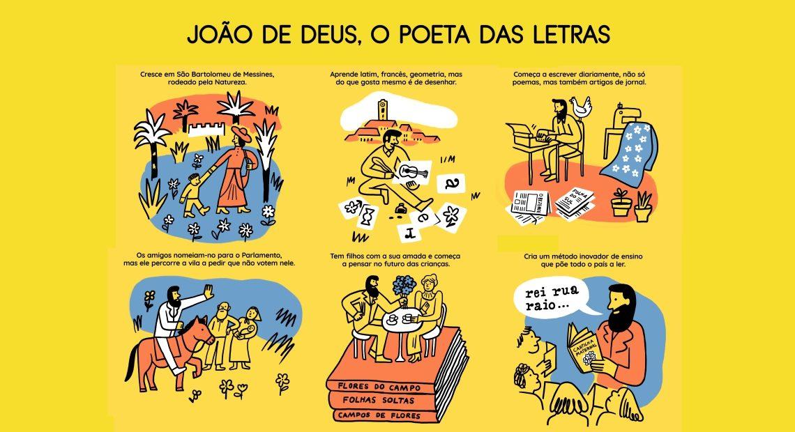 SÃO MARCOS DA SERRA RECEBE EXPOSIÇÃO DE JOÃO DE DEUS – O POETA DAS LETRAS