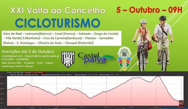 Feriado do 5 de Outubro: CICLOTURISMO EM CASTELO DE PAIVA EM DESTAQUE COM A XXI VOLTA AO CONCELHO