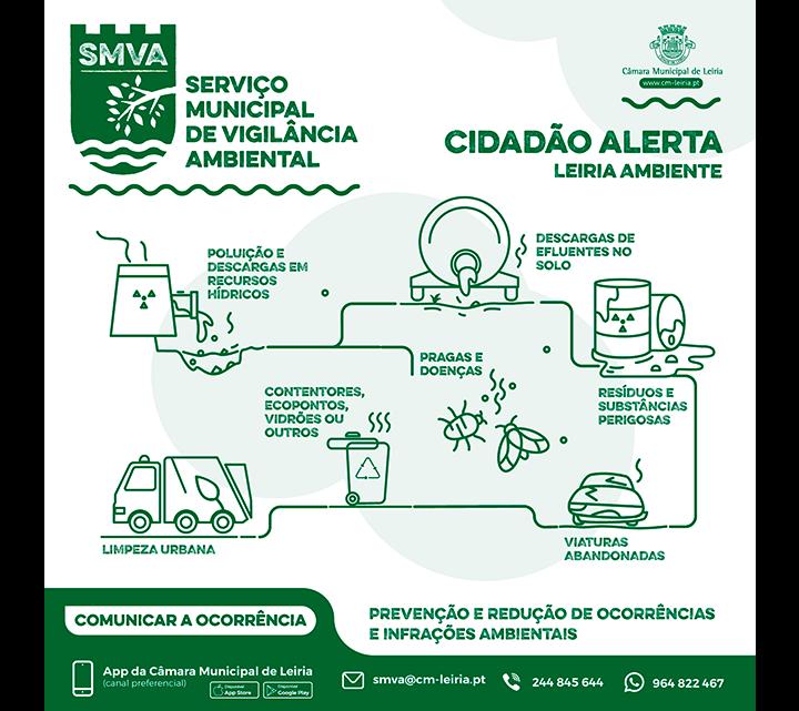 Leiria | Serviço Municipal de Vigilância Ambiental entrou em funcionamento