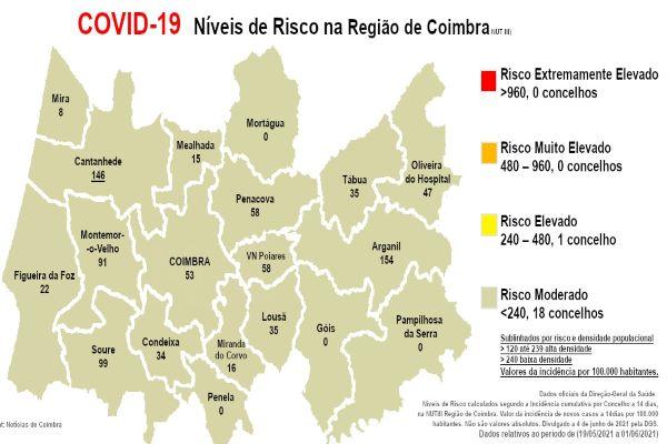 """Alerta   Covid19: Há um concelho da Região de Coimbra na """"zona de perigo"""""""