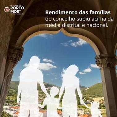 Porto de Mós   Rendimento das famílias do concelho subiu acima da média distrital e nacional